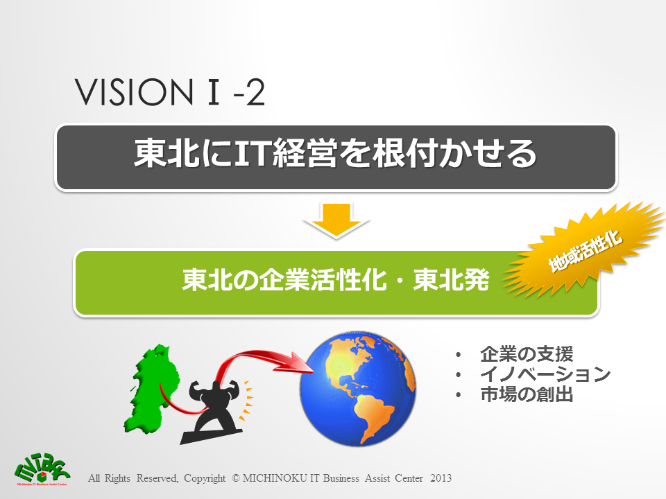 MITBACのビジョンを説明するスライド(3)